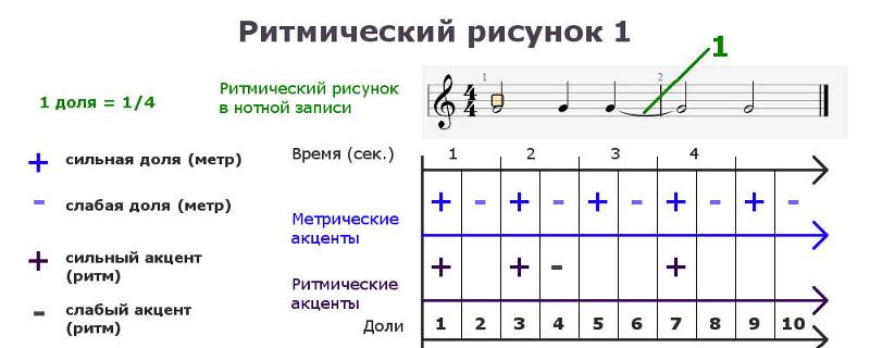 rhythm1_d_low.jpg