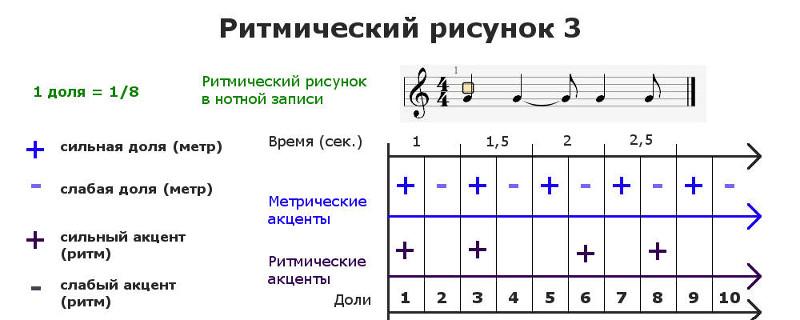 rhythm3_d_low.jpg