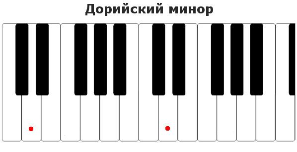 dorian_minor.jpg