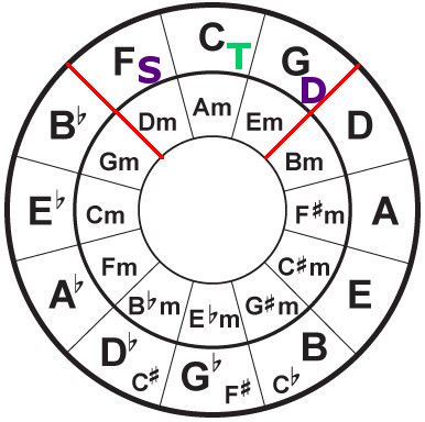 4-5-circle-2.jpg