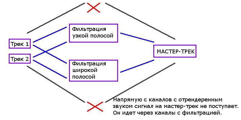 signal_way.jpg