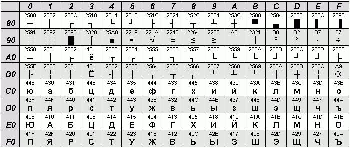 koi8-r.png