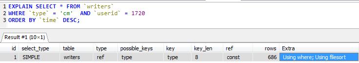 После добавления индекса для типа