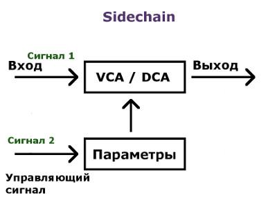 sidechain_small.jpg